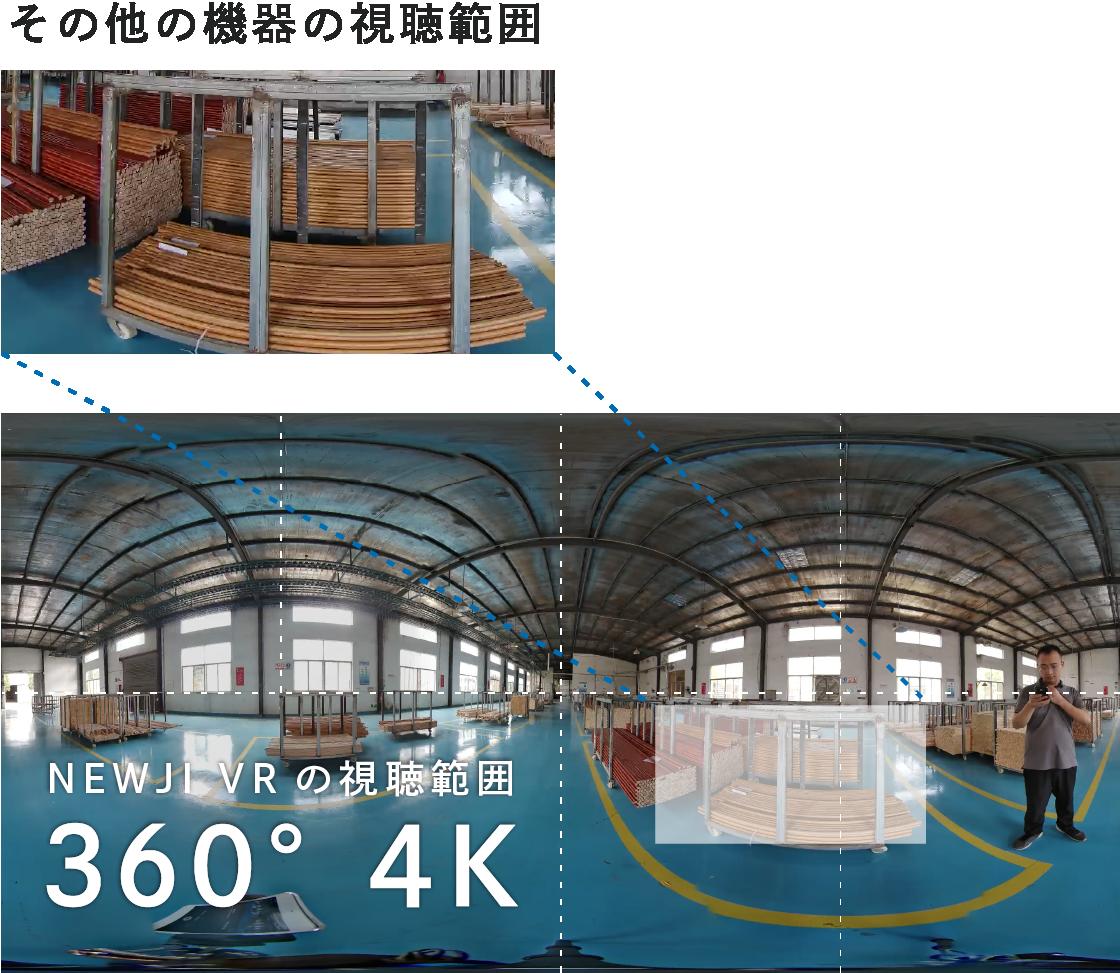 NEWJI VRの視聴範囲